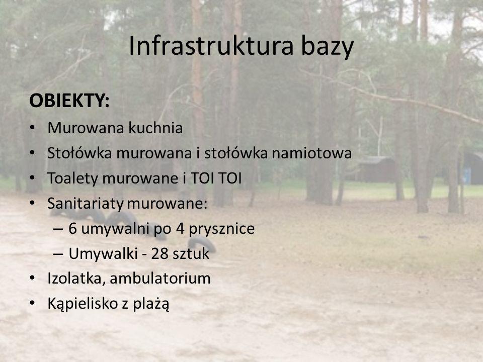 Infrastruktura bazy OBIEKTY: Murowana kuchnia