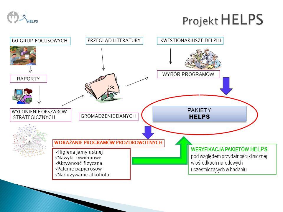 Projekt HELPS PAKIETY HELPS WERYFIKACJA PAKIETÓW HELPS