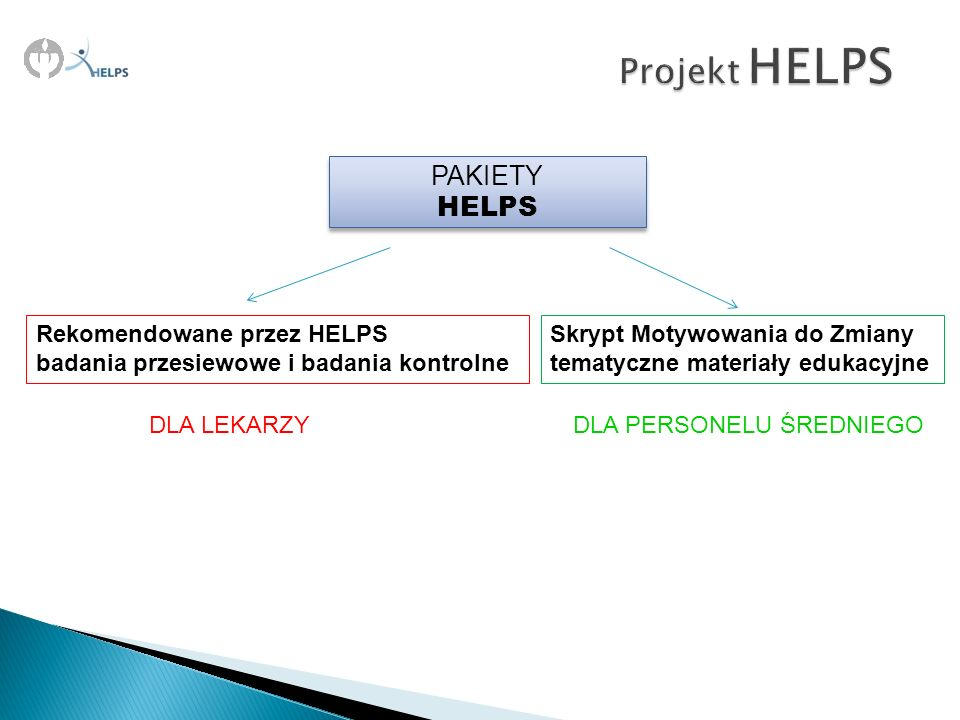 Projekt HELPS PAKIETY HELPS Rekomendowane przez HELPS