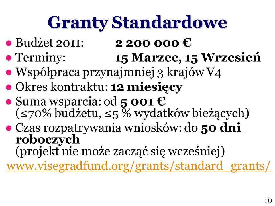 Granty Standardowe Budżet 2011: 2 200 000 €