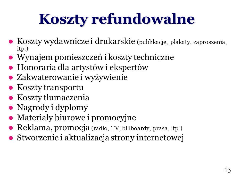 Koszty refundowalneKoszty wydawnicze i drukarskie (publikacje, plakaty, zaproszenia, itp.) Wynajem pomieszczeń i koszty techniczne.