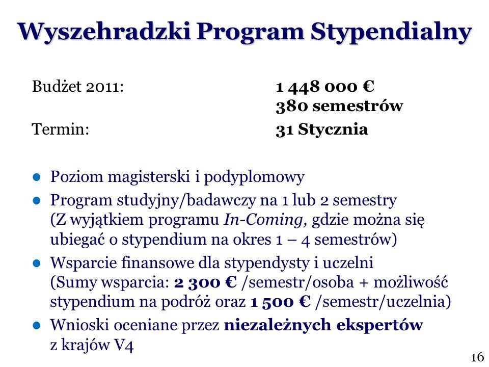 Wyszehradzki Program Stypendialny