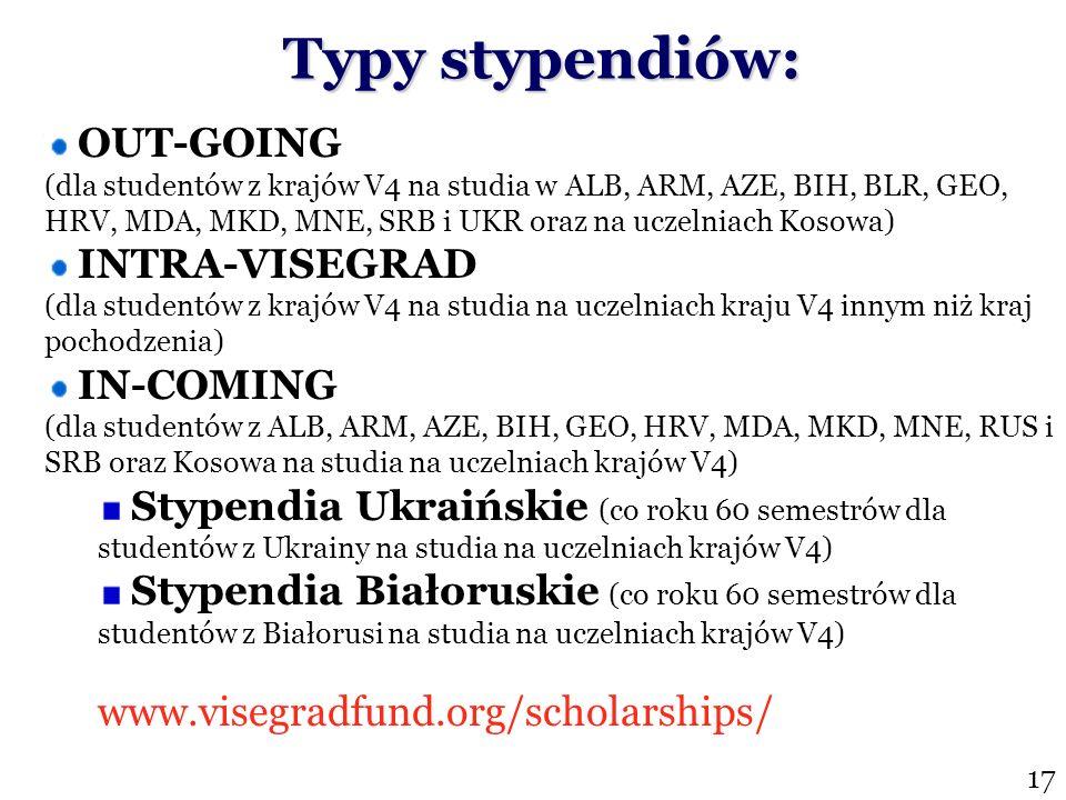 Typy stypendiów: