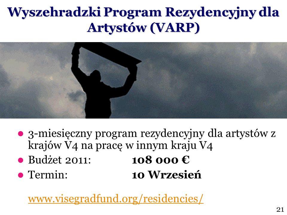 Wyszehradzki Program Rezydencyjny dla Artystów (VARP)