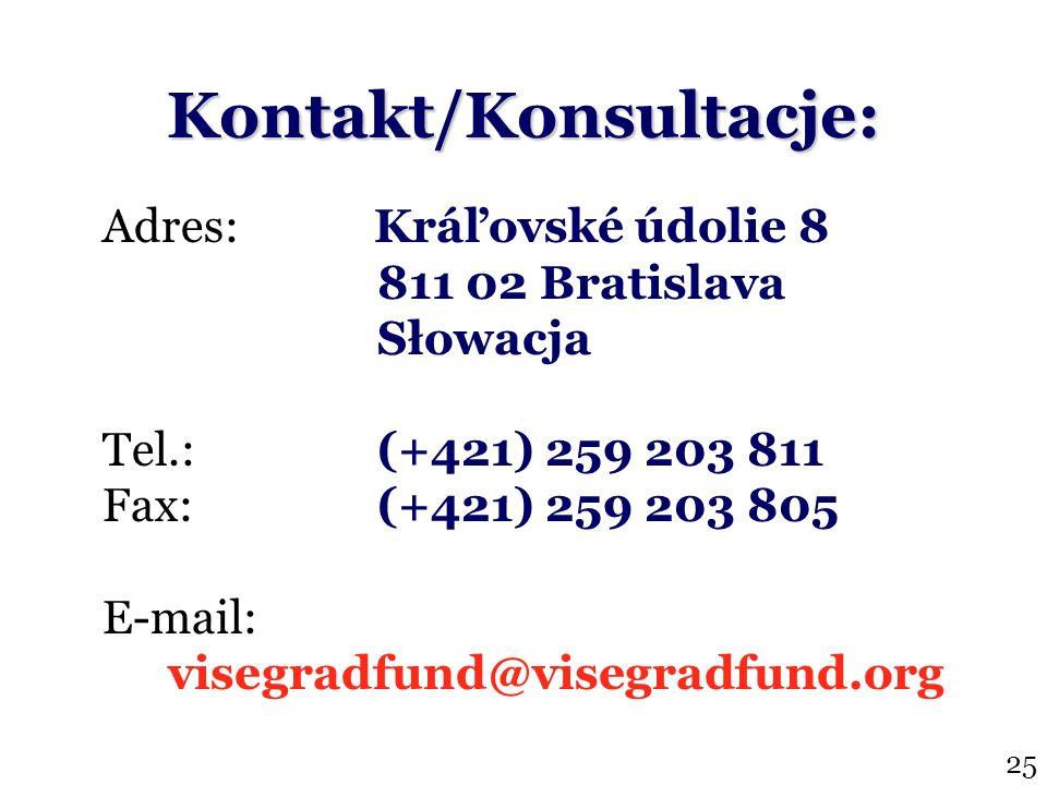 Kontakt/Konsultacje: