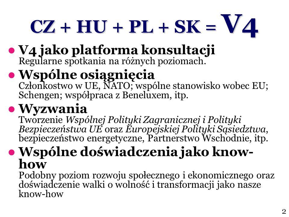 CZ + HU + PL + SK = V4V4 jako platforma konsultacji Regularne spotkania na różnych poziomach.