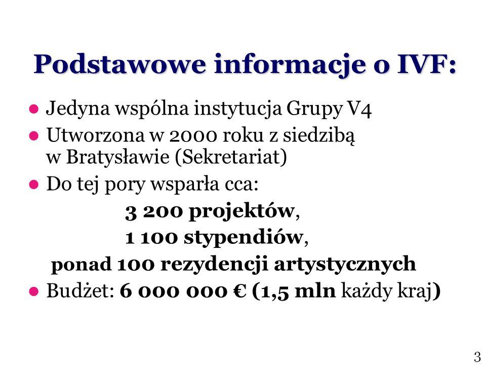Podstawowe informacje o IVF: