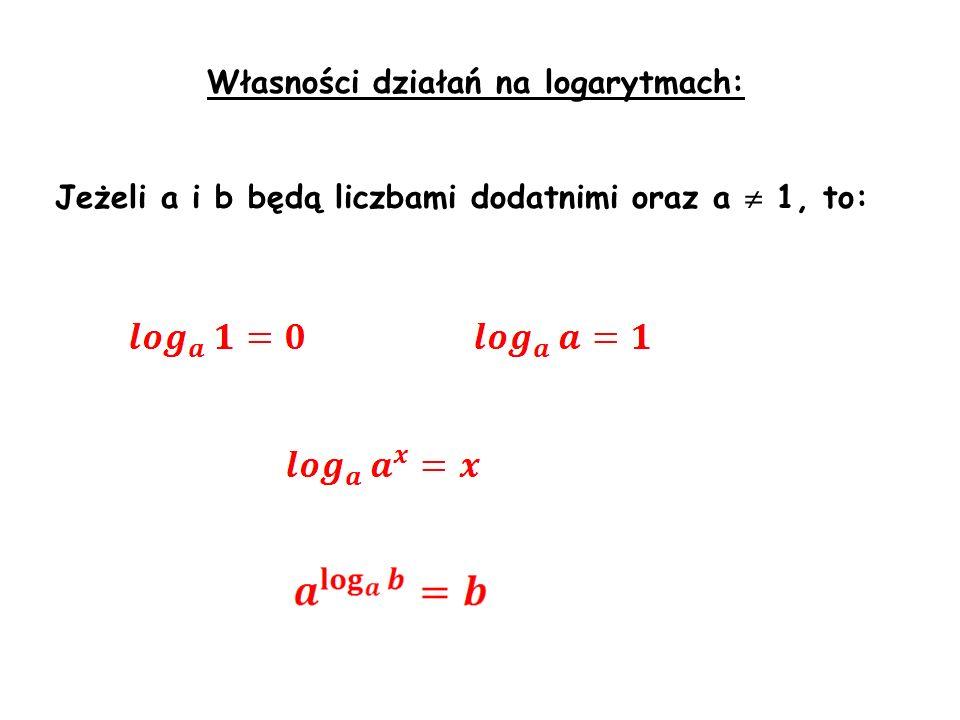 Własności działań na logarytmach: