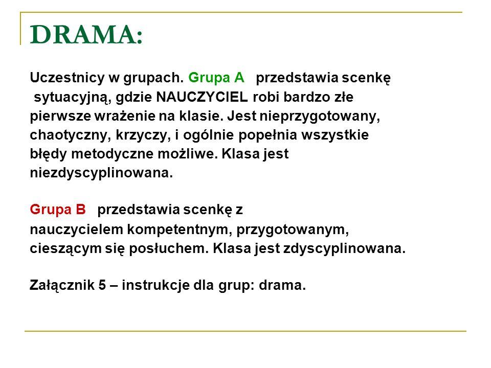 DRAMA: Uczestnicy w grupach. Grupa A przedstawia scenkę