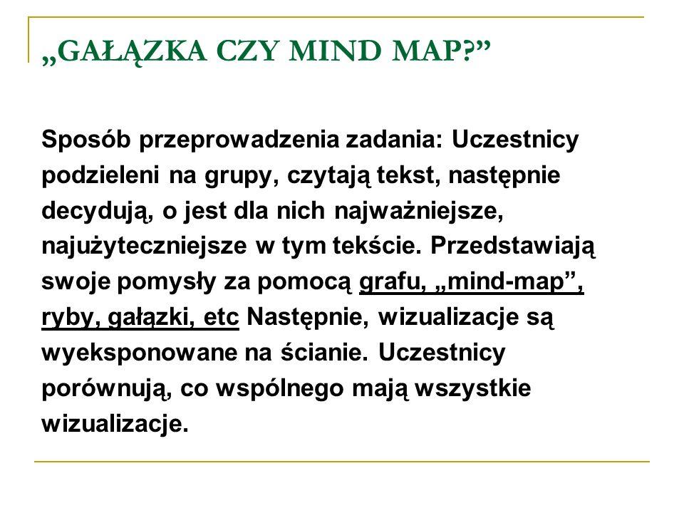 """""""GAŁĄZKA CZY MIND MAP Sposób przeprowadzenia zadania: Uczestnicy"""