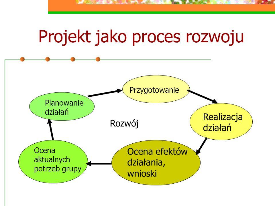 Projekt jako proces rozwoju