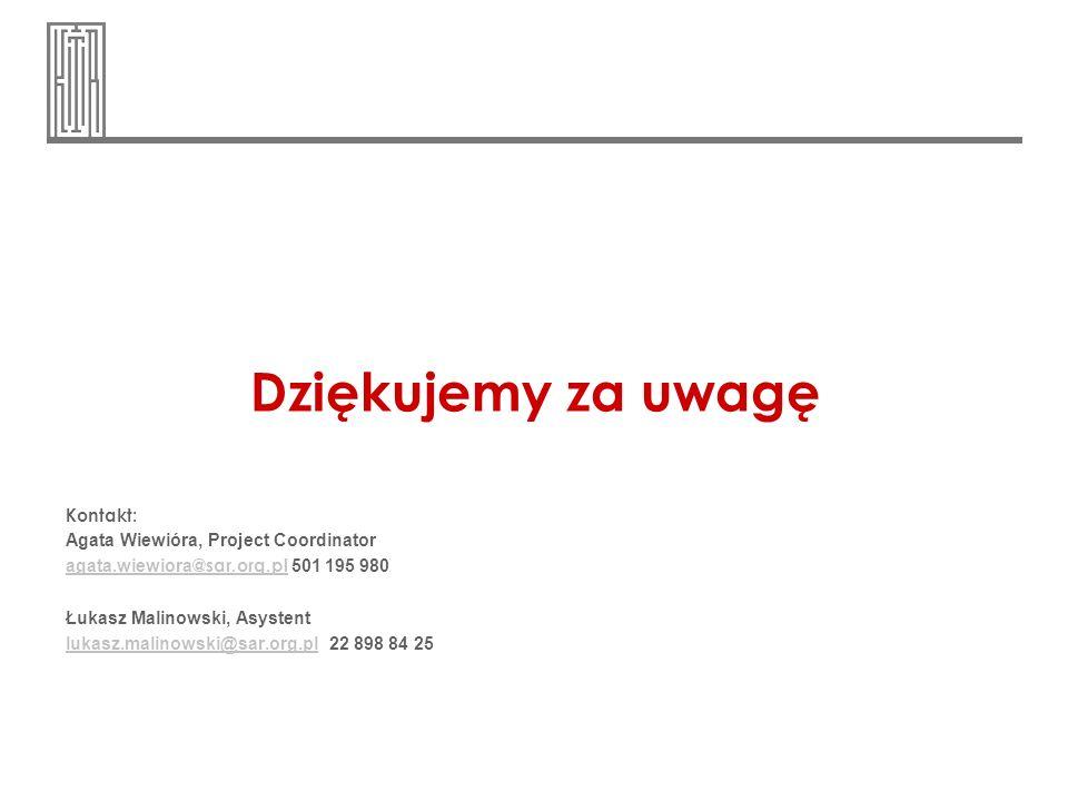 Dziękujemy za uwagę Kontakt: Agata Wiewióra, Project Coordinator