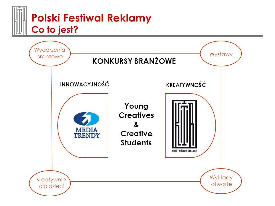 Polski Festiwal Reklamy Co to jest