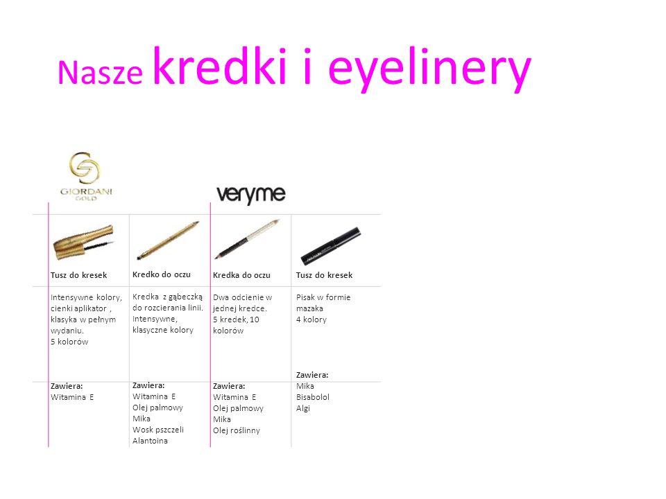 Nasze kredki i eyelinery