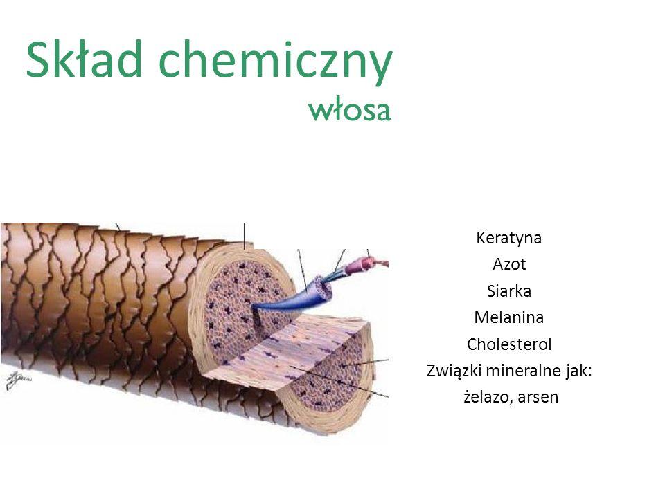 Związki mineralne jak: