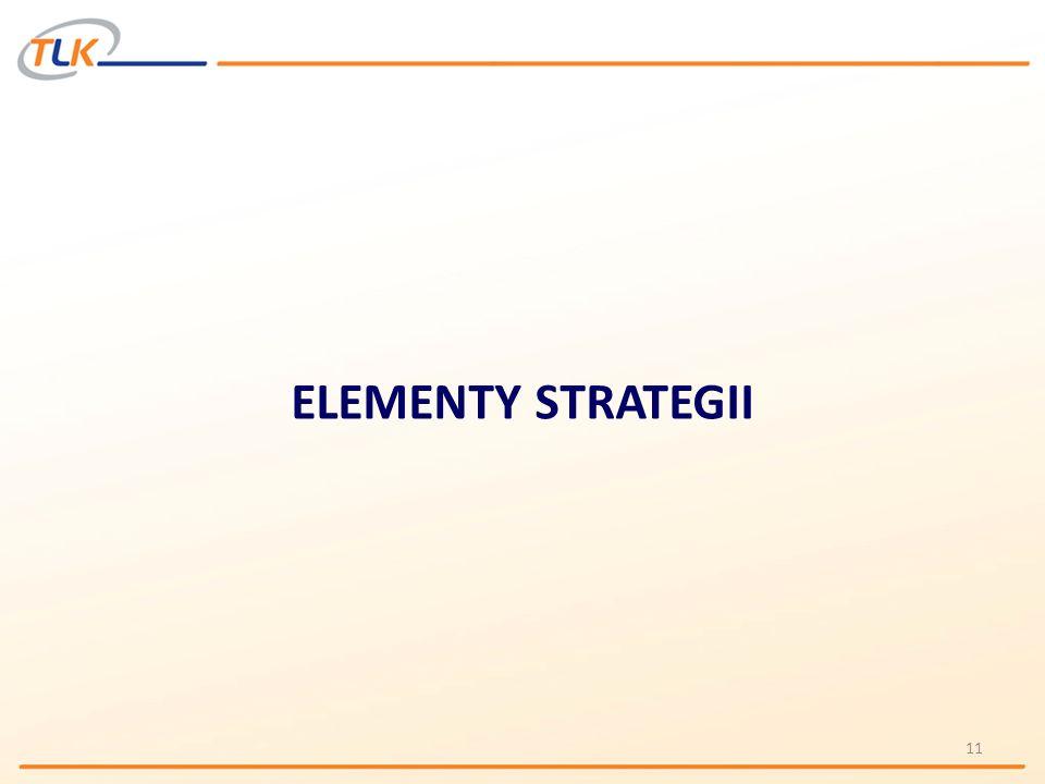 ELEMENTY STRATEGII