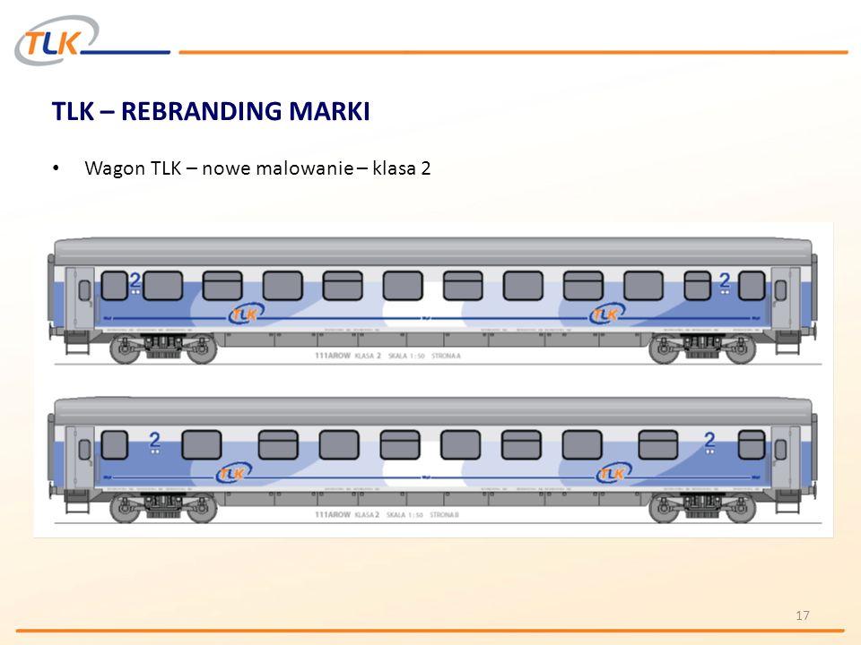 TLK – REBRANDING MARKI Wagon TLK – nowe malowanie – klasa 2