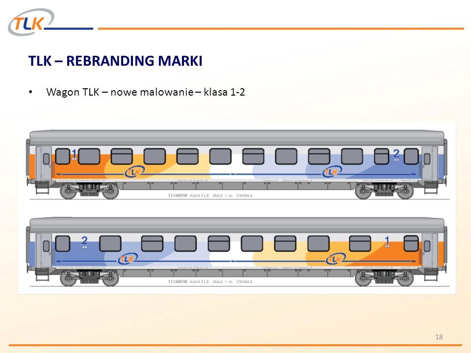 TLK – REBRANDING MARKI Wagon TLK – nowe malowanie – klasa 1-2