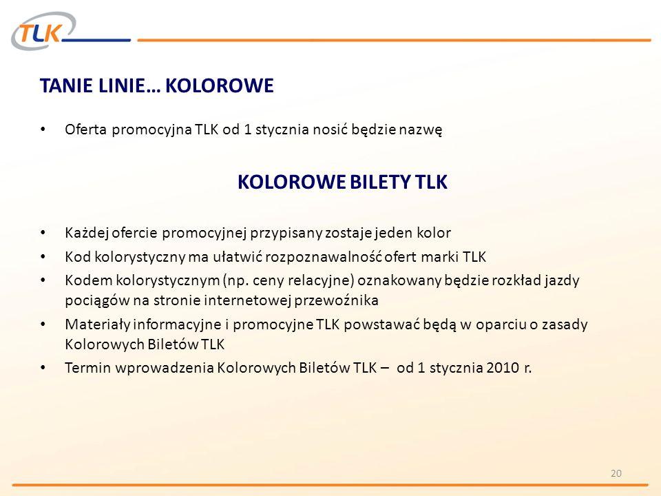TANIE LINIE… KOLOROWEOferta promocyjna TLK od 1 stycznia nosić będzie nazwę. KOLOROWE BILETY TLK.