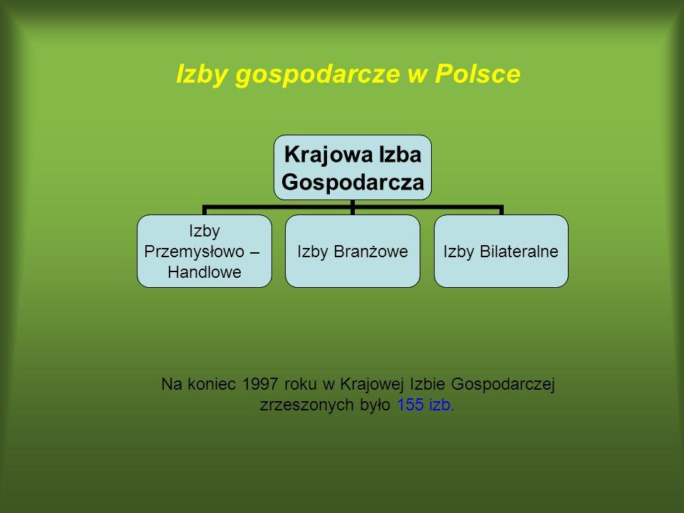 Izby gospodarcze w Polsce