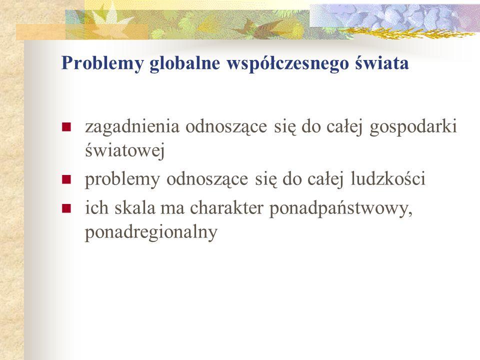 Problemy globalne współczesnego świata