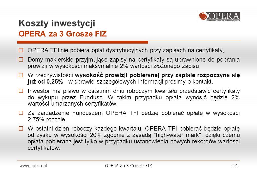Koszty inwestycji OPERA za 3 Grosze FIZ