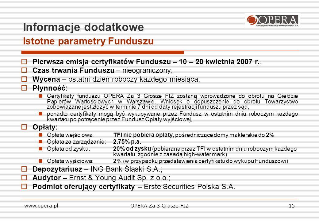 Informacje dodatkowe Istotne parametry Funduszu