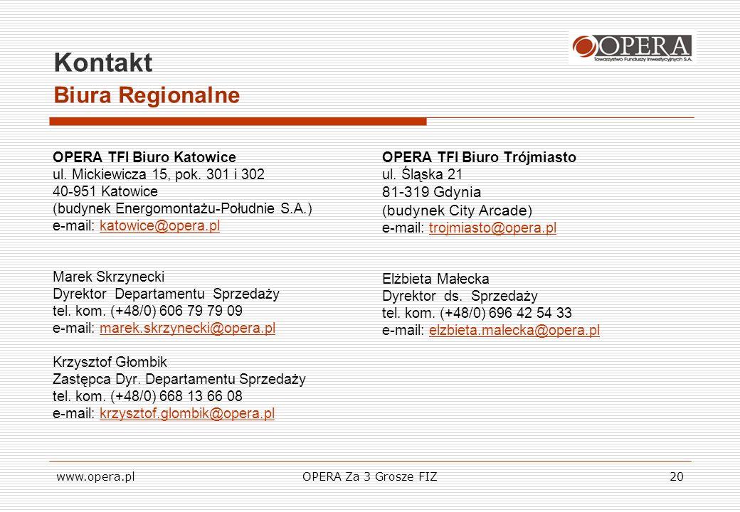 Kontakt Biura Regionalne