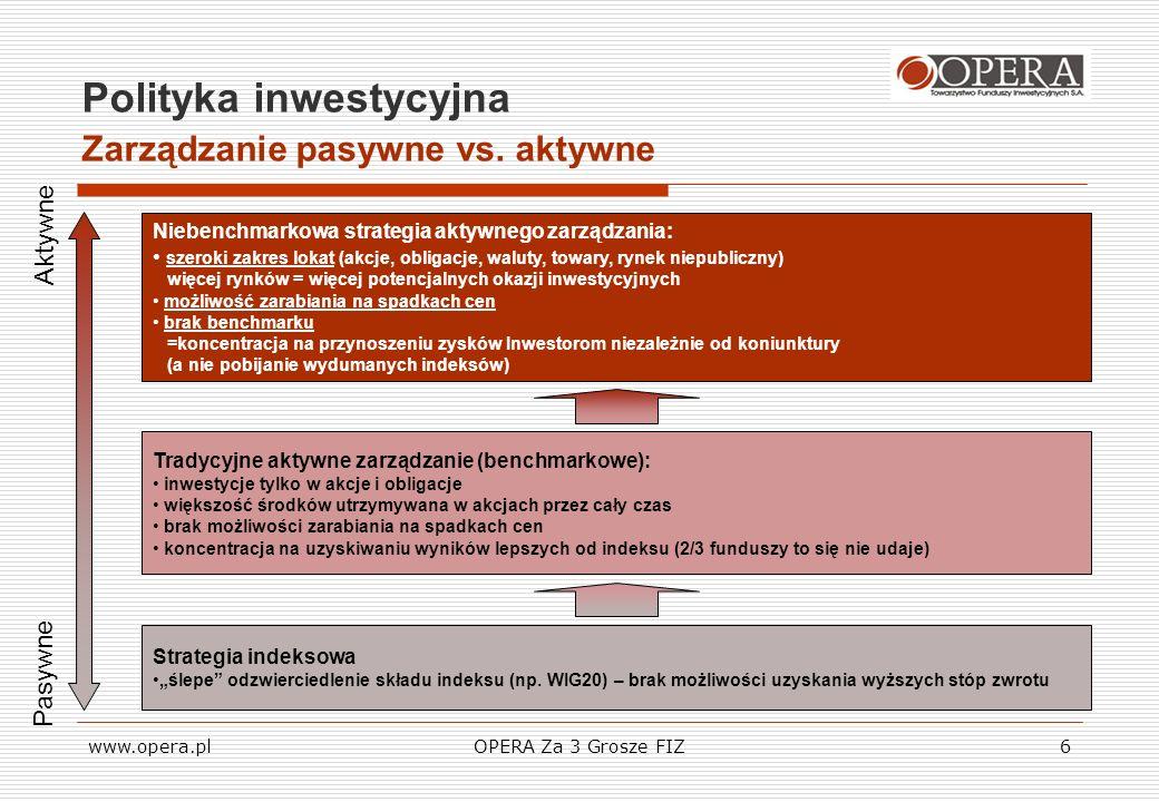 Polityka inwestycyjna Zarządzanie pasywne vs. aktywne