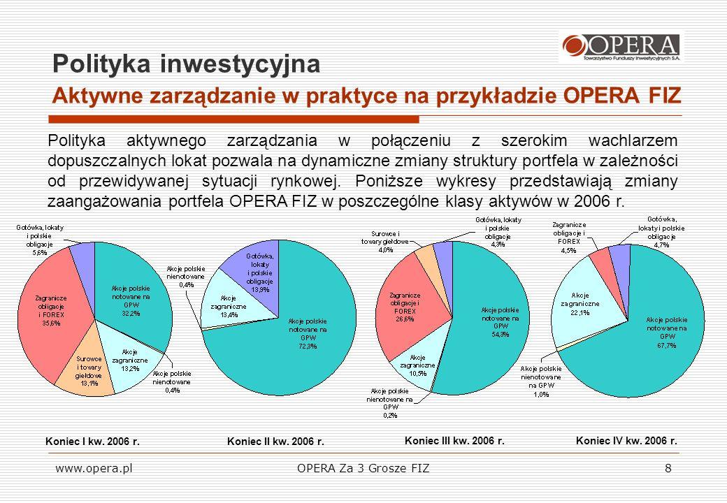 Polityka inwestycyjna Aktywne zarządzanie w praktyce na przykładzie OPERA FIZ