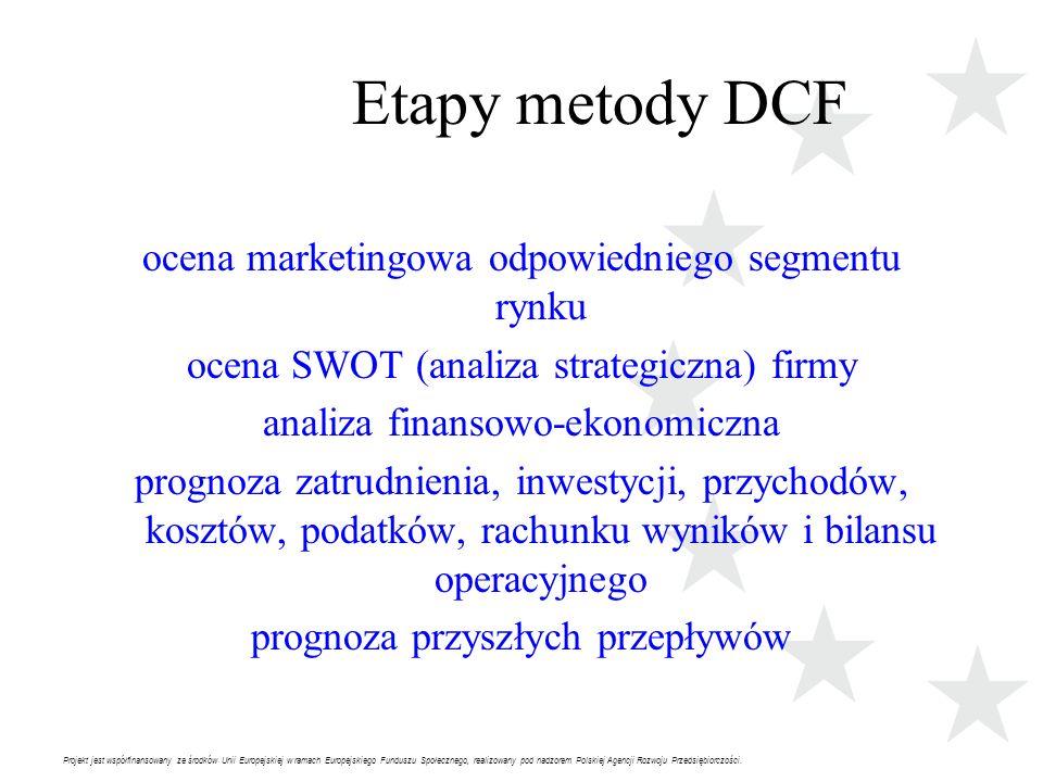 Etapy metody DCF ocena marketingowa odpowiedniego segmentu rynku