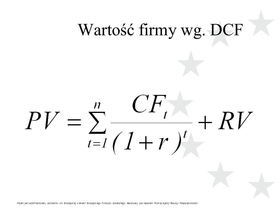 Wartość firmy wg. DCF