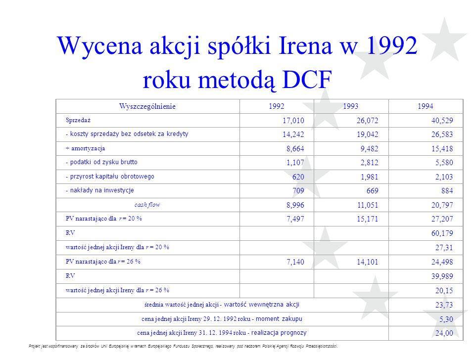 Wycena akcji spółki Irena w 1992 roku metodą DCF