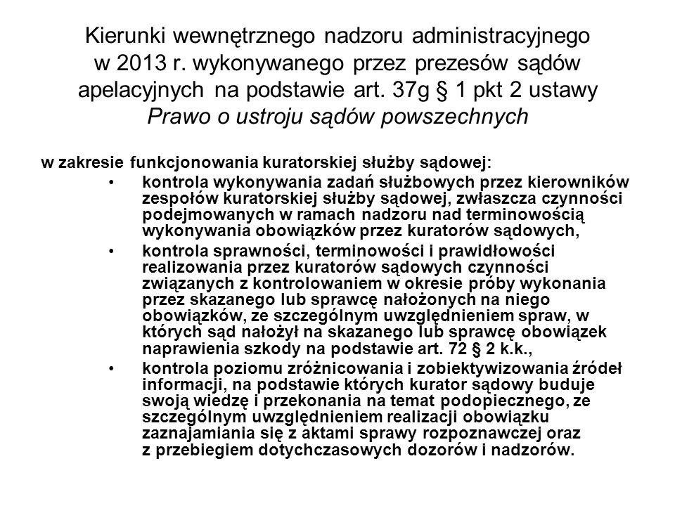 Kierunki wewnętrznego nadzoru administracyjnego w 2013 r