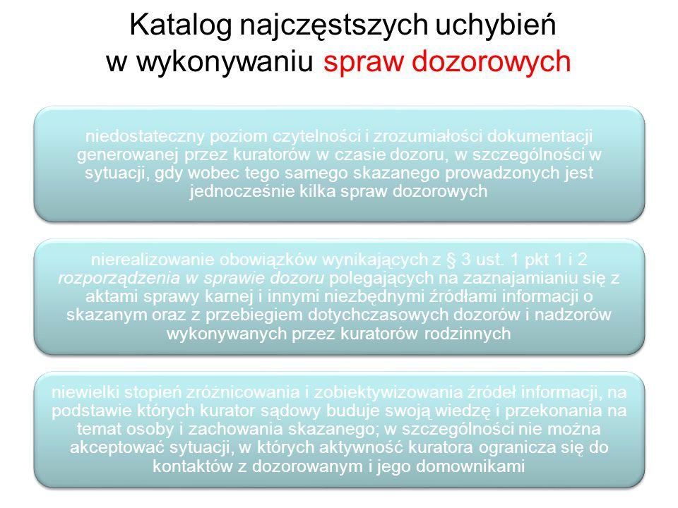 Katalog najczęstszych uchybień w wykonywaniu spraw dozorowych
