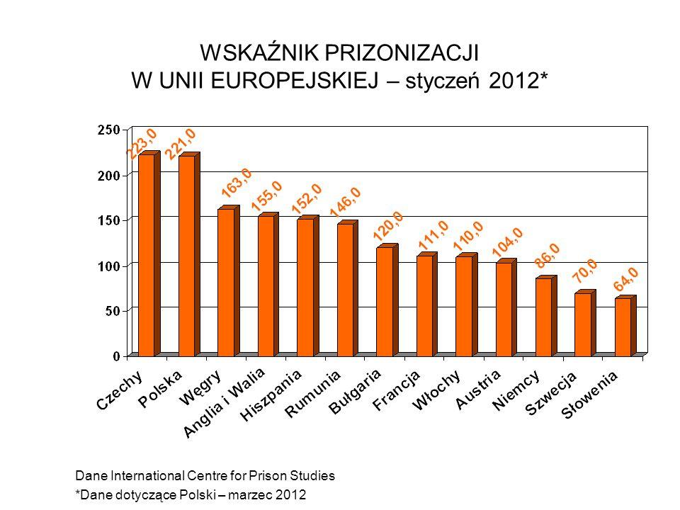 WSKAŹNIK PRIZONIZACJI W UNII EUROPEJSKIEJ – styczeń 2012*