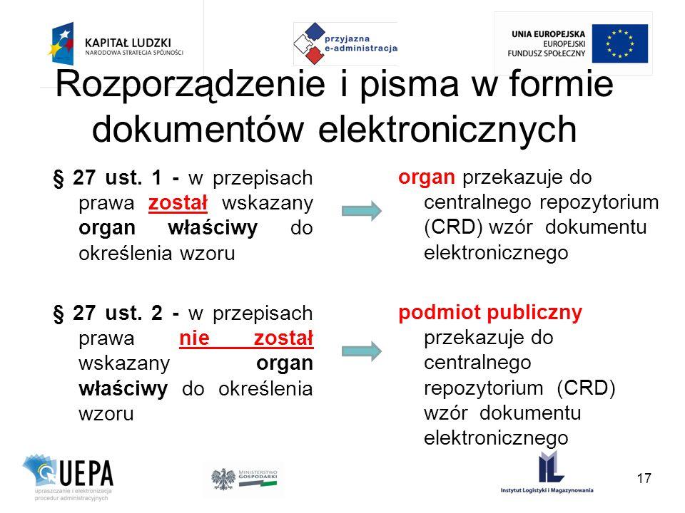 Rozporządzenie i pisma w formie dokumentów elektronicznych