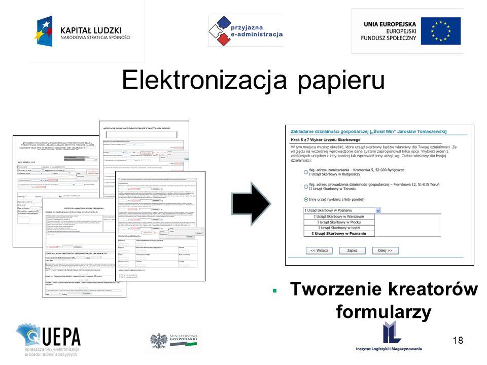 Elektronizacja papieru