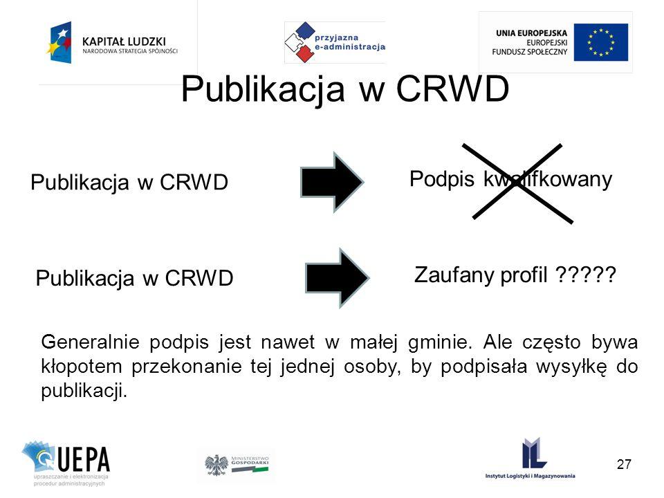 Publikacja w CRWD Podpis kwalifkowany Publikacja w CRWD