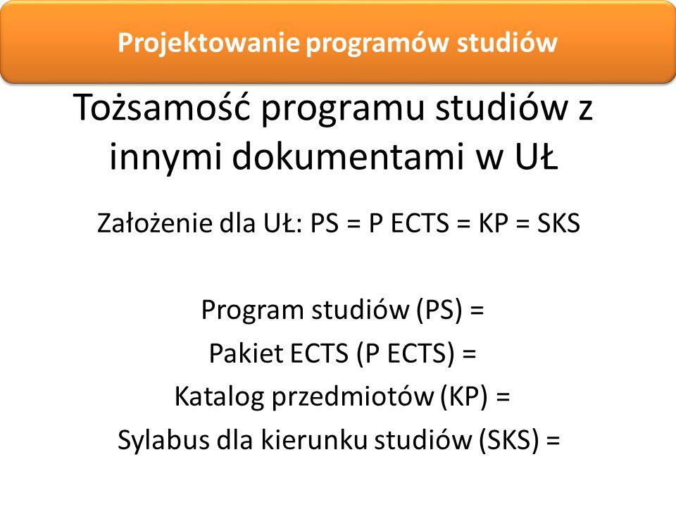Tożsamość programu studiów z innymi dokumentami w UŁ
