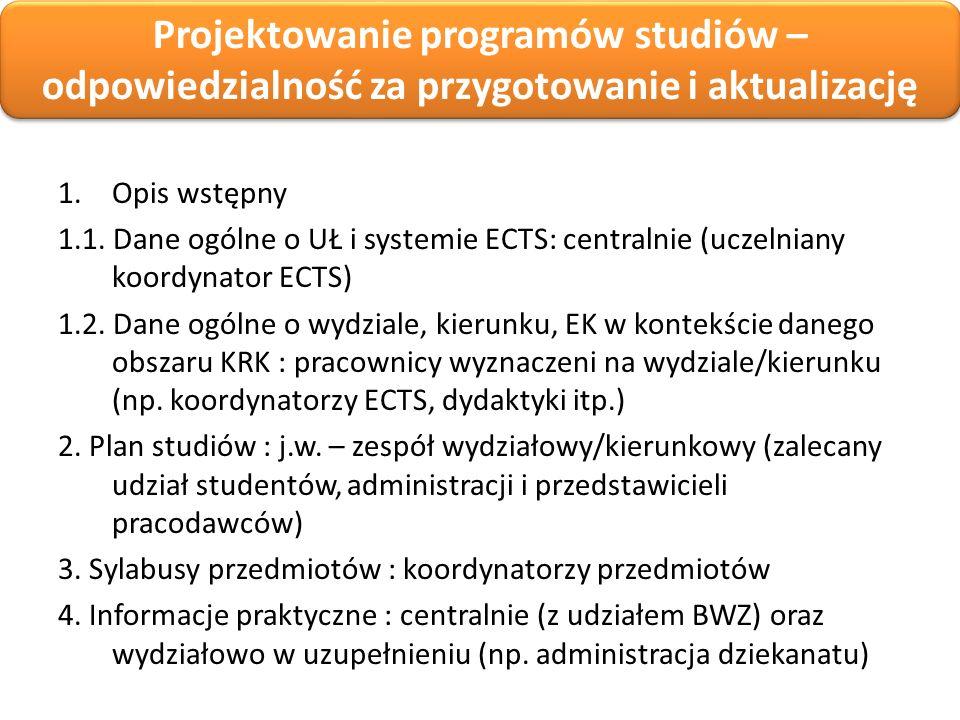 Projektowanie programów studiów – odpowiedzialność za przygotowanie i aktualizację