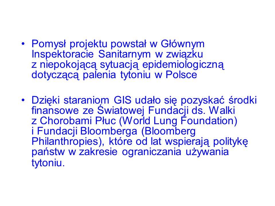 Pomysł projektu powstał w Głównym Inspektoracie Sanitarnym w związku z niepokojącą sytuacją epidemiologiczną dotyczącą palenia tytoniu w Polsce