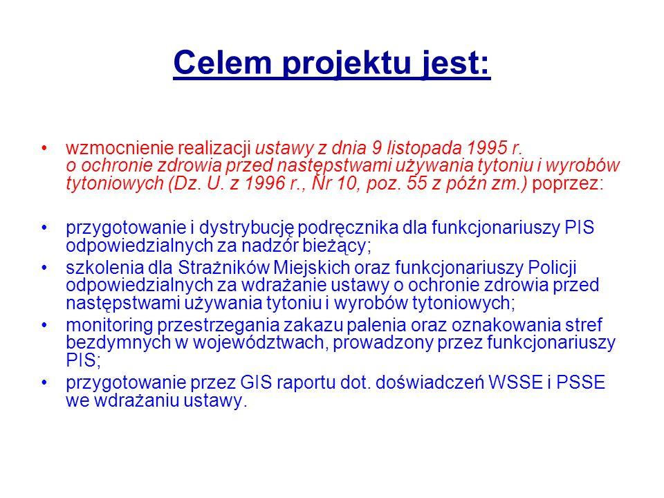 Celem projektu jest: