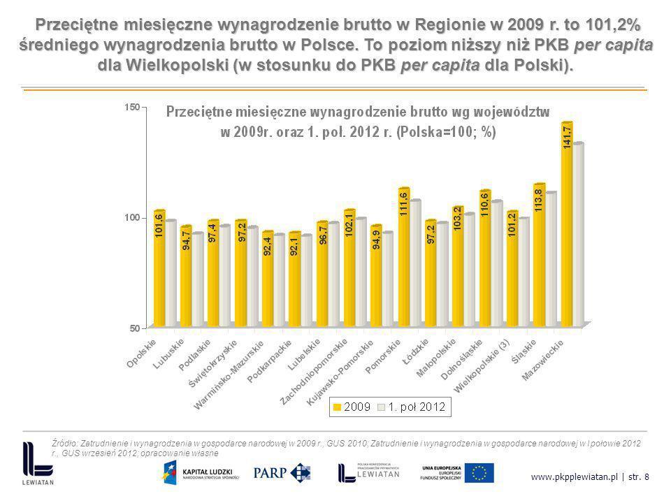 Przeciętne miesięczne wynagrodzenie brutto w Regionie w 2009 r