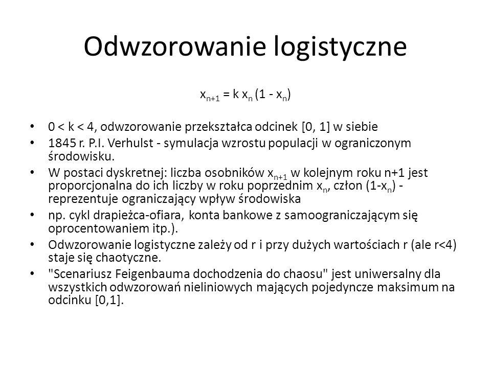 Odwzorowanie logistyczne