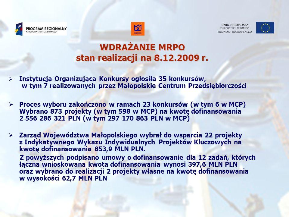 WDRAŻANIE MRPO stan realizacji na 8.12.2009 r.