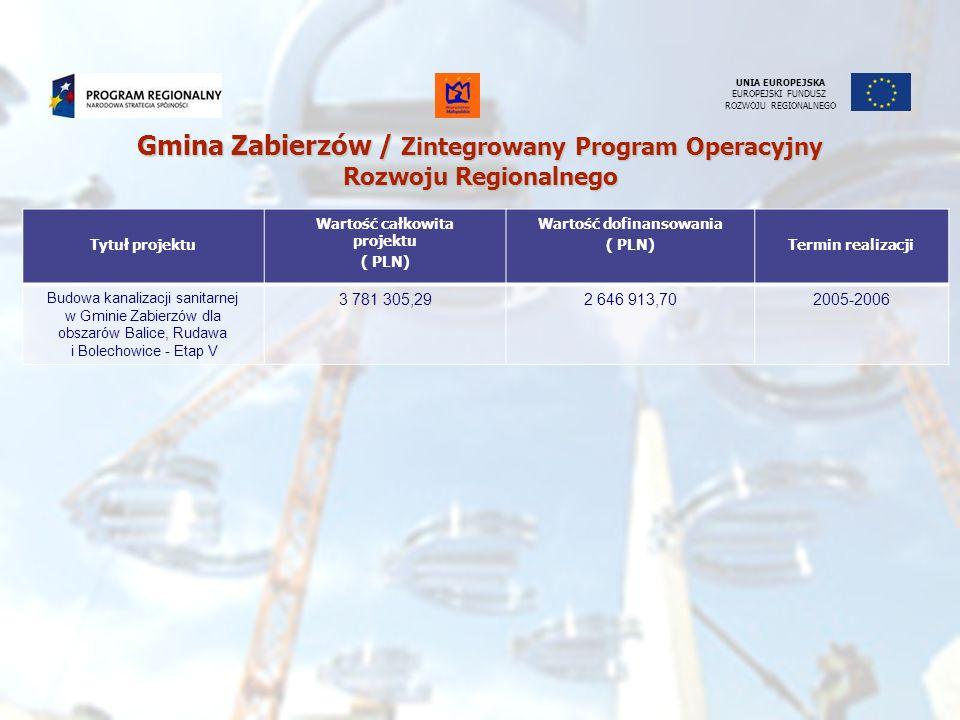 Gmina Zabierzów / Zintegrowany Program Operacyjny Rozwoju Regionalnego