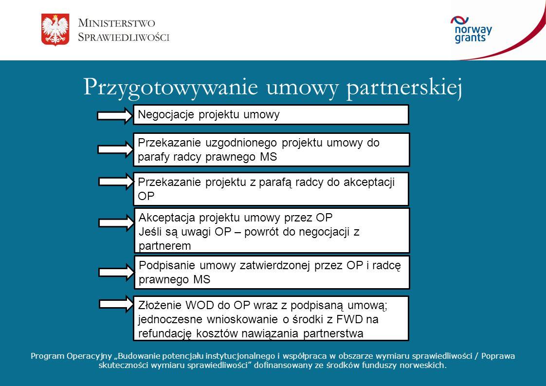 Przygotowywanie umowy partnerskiej