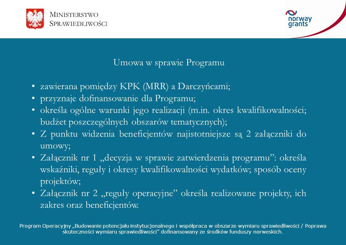 Umowa w sprawie Programu
