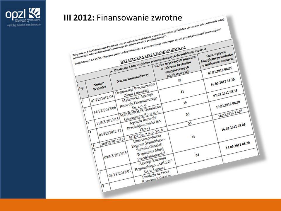 III 2012: Finansowanie zwrotne